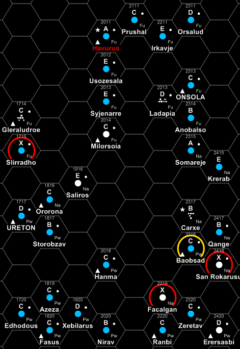 Havurus Subsector